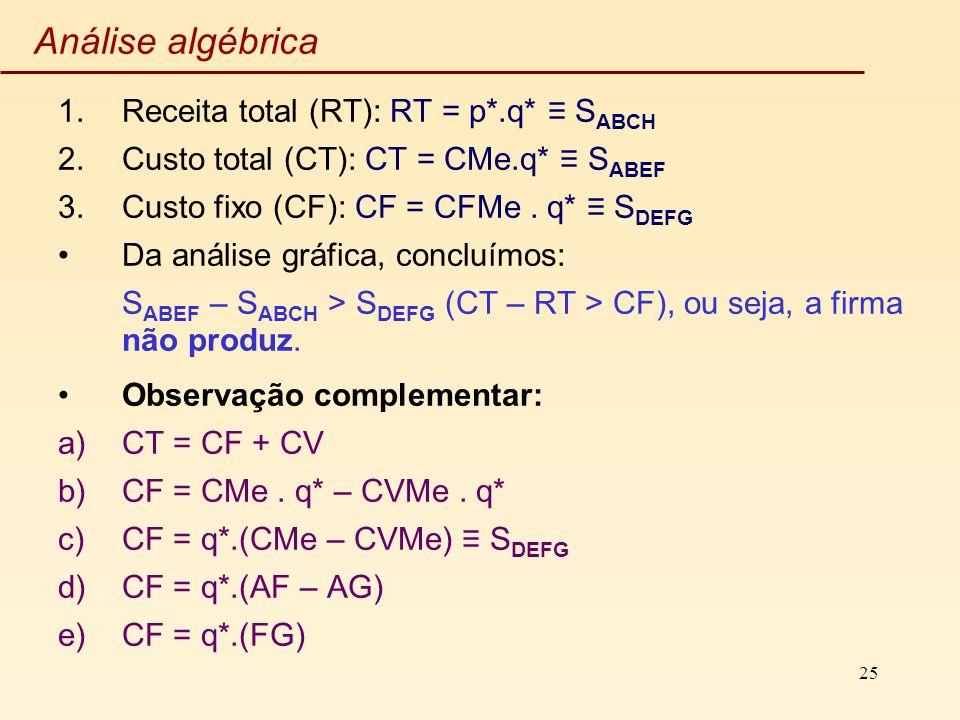 Análise algébrica Receita total (RT): RT = p*.q* ≡ SABCH