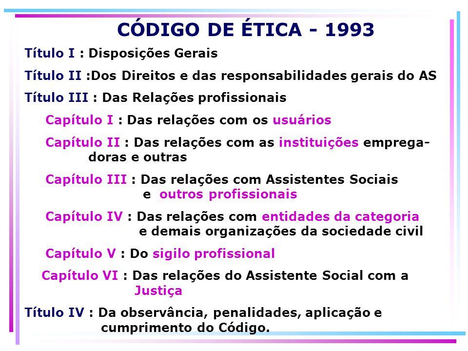 CÓDIGO DE ÉTICA - 1993 Título I : Disposições Gerais