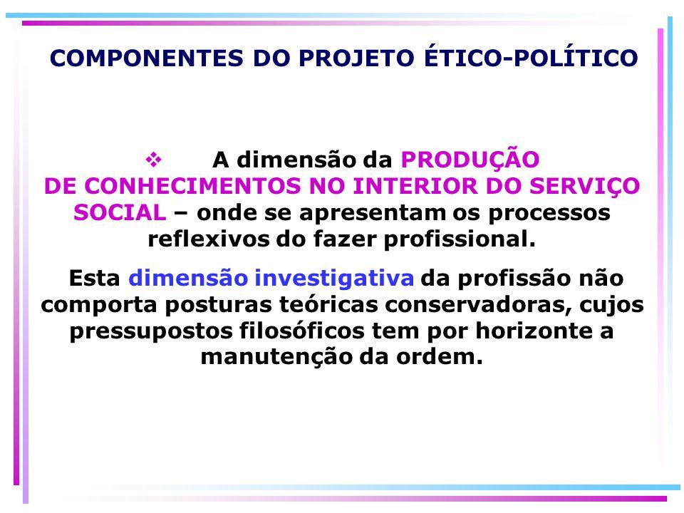 COMPONENTES DO PROJETO ÉTICO-POLÍTICO