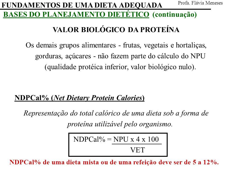 VALOR BIOLÓGICO DA PROTEÍNA