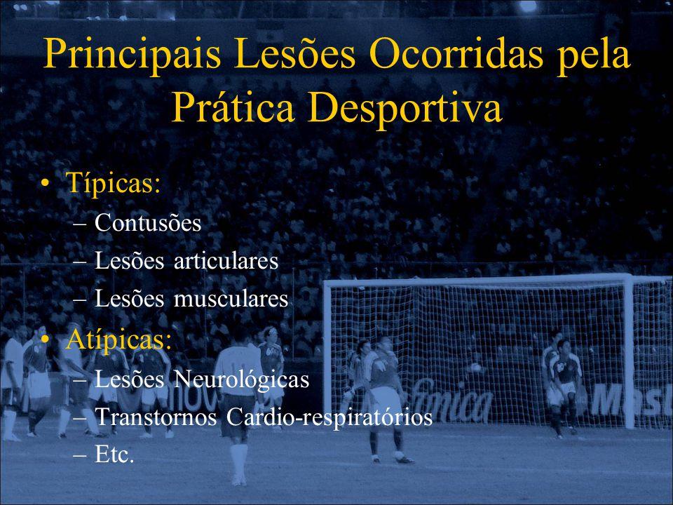 Principais Lesões Ocorridas pela Prática Desportiva