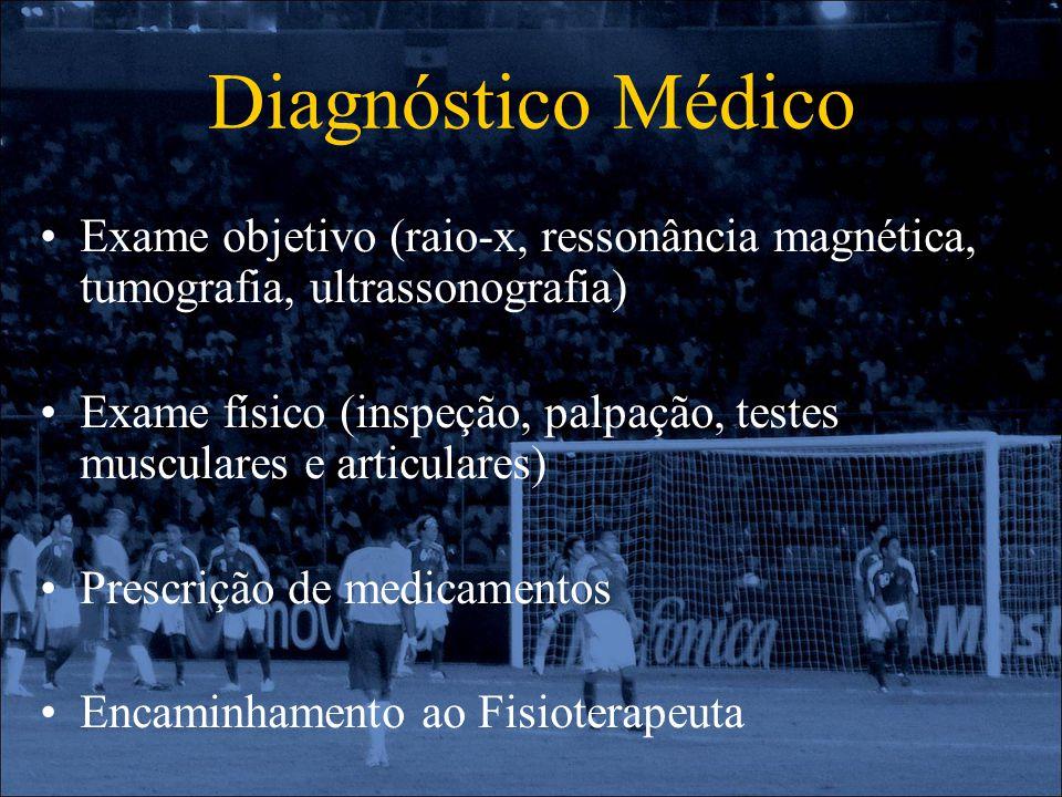 Diagnóstico Médico Exame objetivo (raio-x, ressonância magnética, tumografia, ultrassonografia)