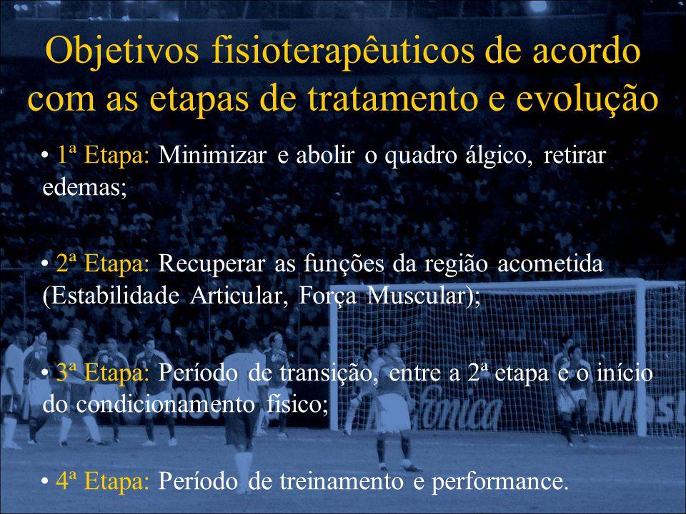 Objetivos fisioterapêuticos de acordo com as etapas de tratamento e evolução