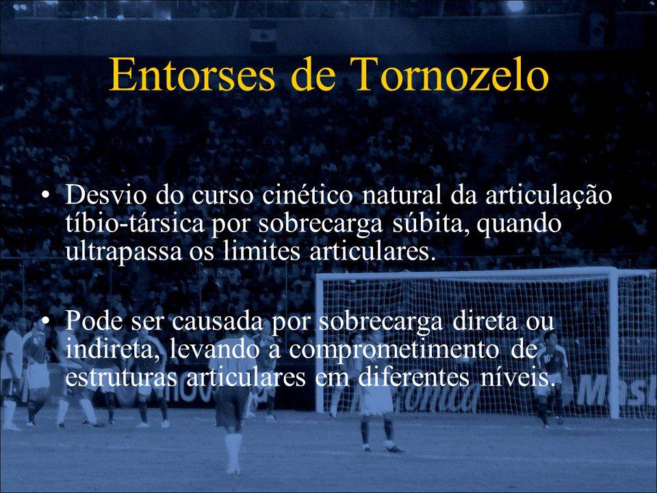 Entorses de Tornozelo Desvio do curso cinético natural da articulação tíbio-társica por sobrecarga súbita, quando ultrapassa os limites articulares.