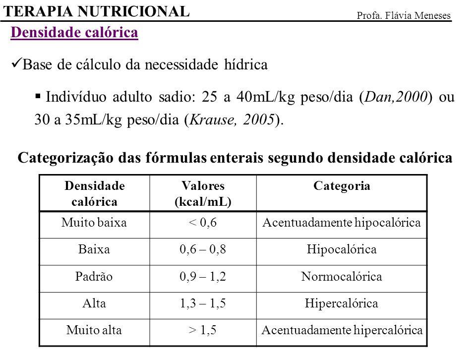 Categorização das fórmulas enterais segundo densidade calórica