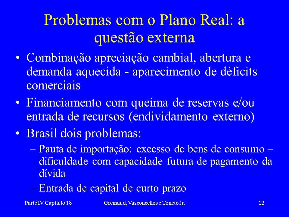 Problemas com o Plano Real: a questão externa