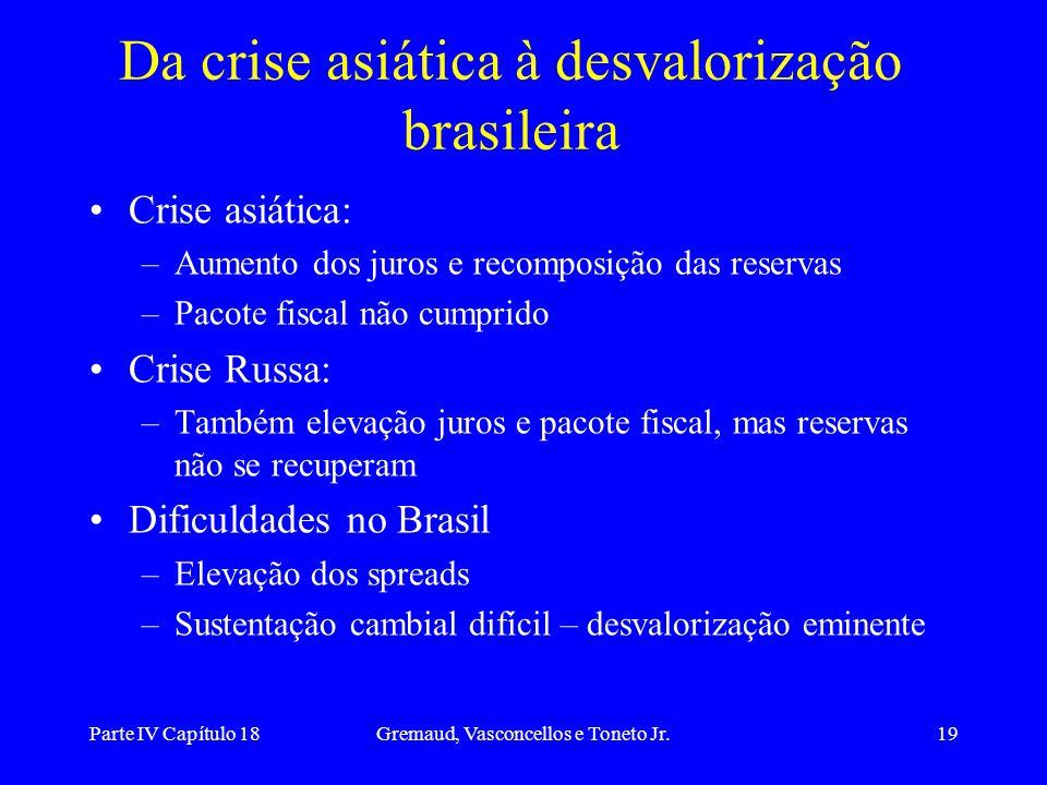 Da crise asiática à desvalorização brasileira