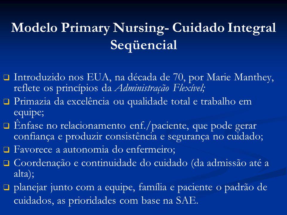 Modelo Primary Nursing- Cuidado Integral