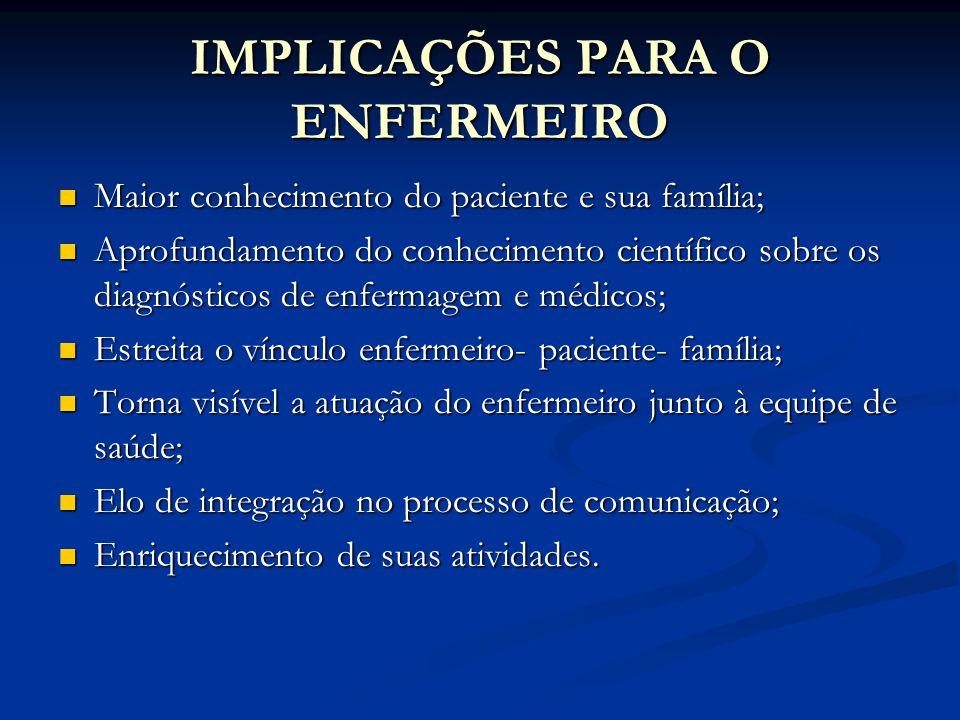 IMPLICAÇÕES PARA O ENFERMEIRO