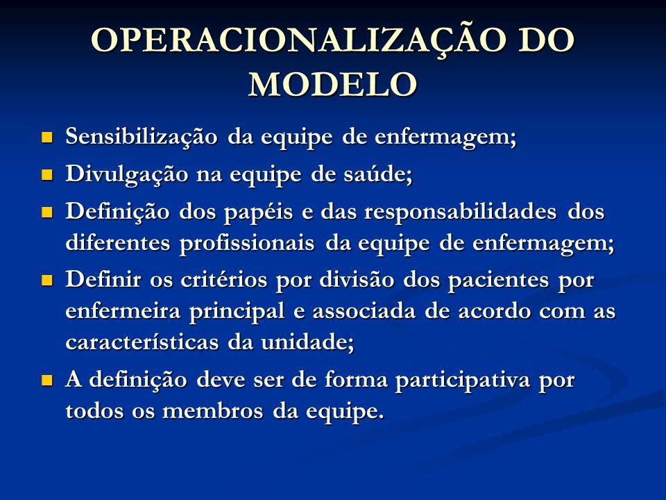 OPERACIONALIZAÇÃO DO MODELO