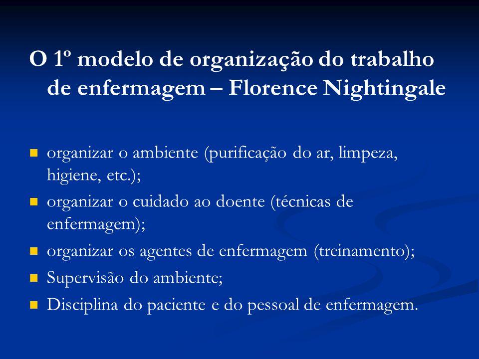 O 1º modelo de organização do trabalho de enfermagem – Florence Nightingale