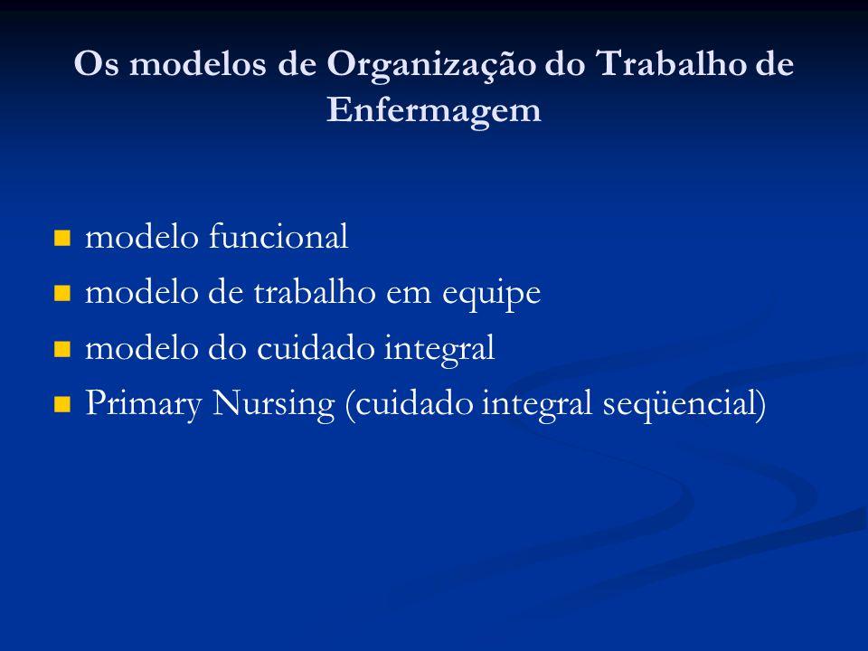 Os modelos de Organização do Trabalho de Enfermagem