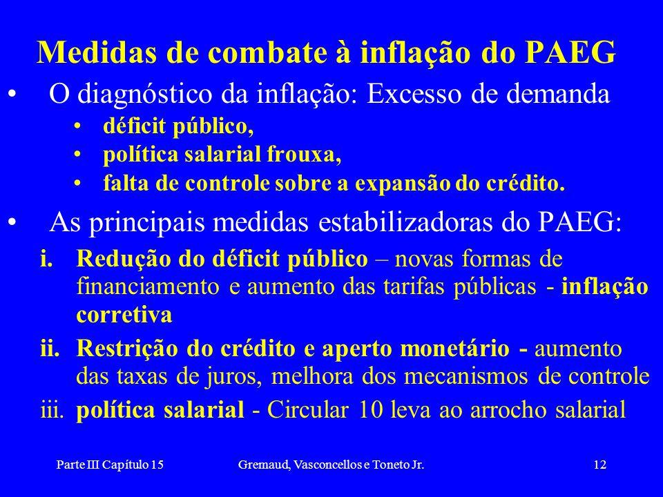 Medidas de combate à inflação do PAEG