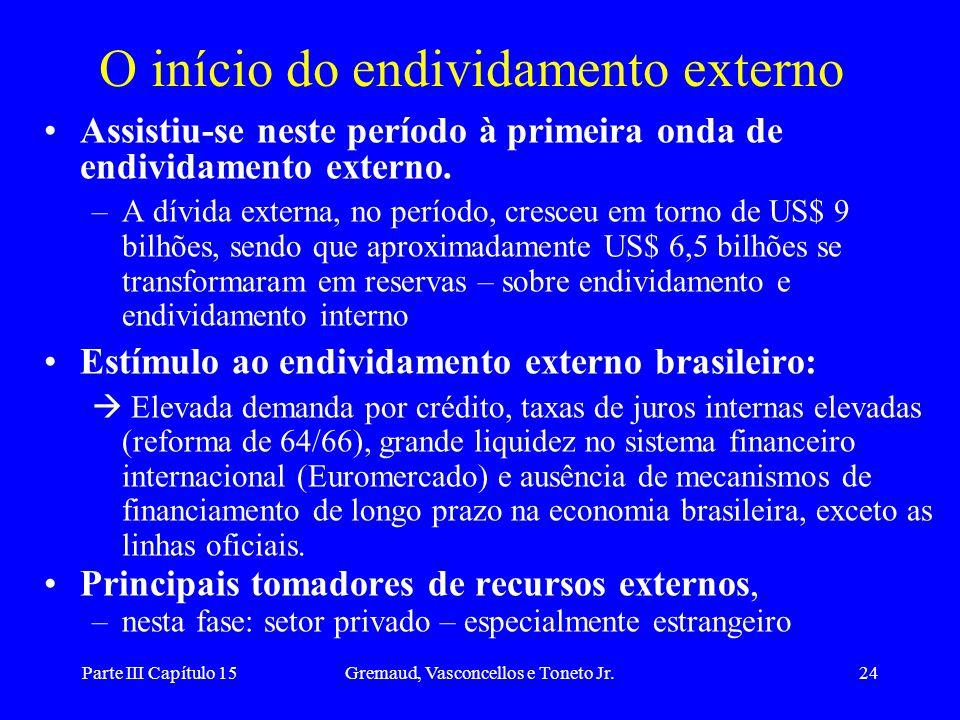 O início do endividamento externo