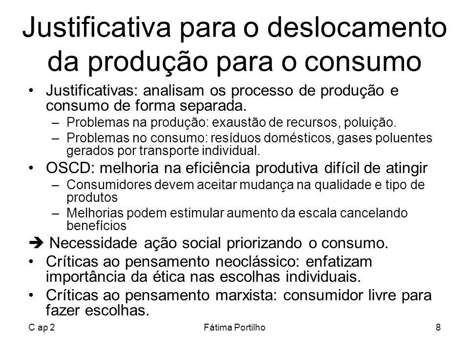 Justificativa para o deslocamento da produção para o consumo