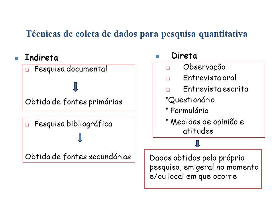 Técnicas de coleta de dados para pesquisa quantitativa