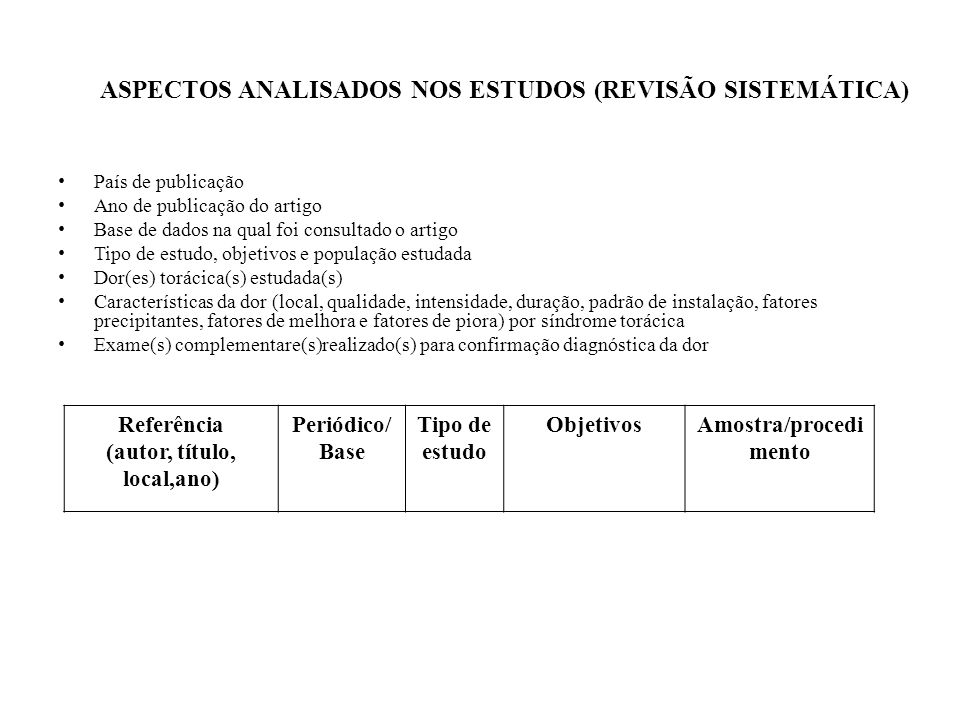 ASPECTOS ANALISADOS NOS ESTUDOS (REVISÃO SISTEMÁTICA)