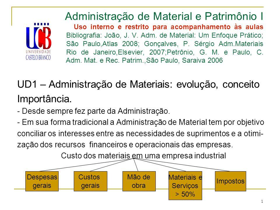 Custo dos materiais em uma empresa industrial