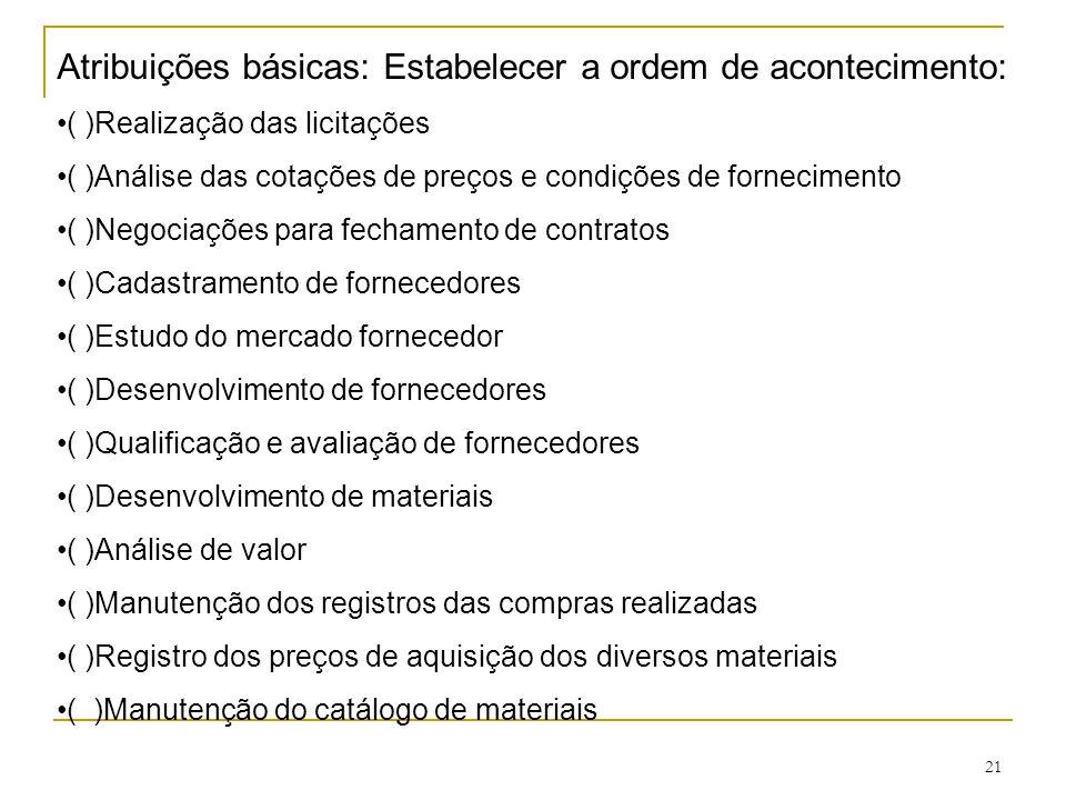 Atribuições básicas: Estabelecer a ordem de acontecimento: