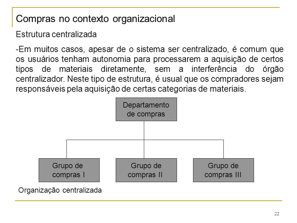 Compras no contexto organizacional
