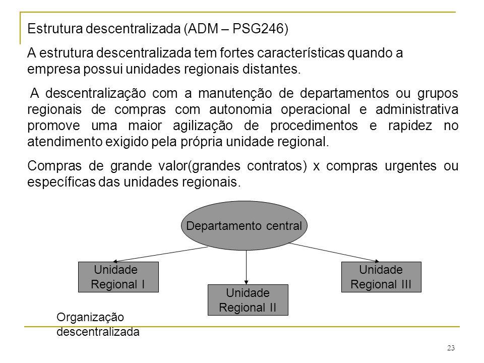 Estrutura descentralizada (ADM – PSG246)