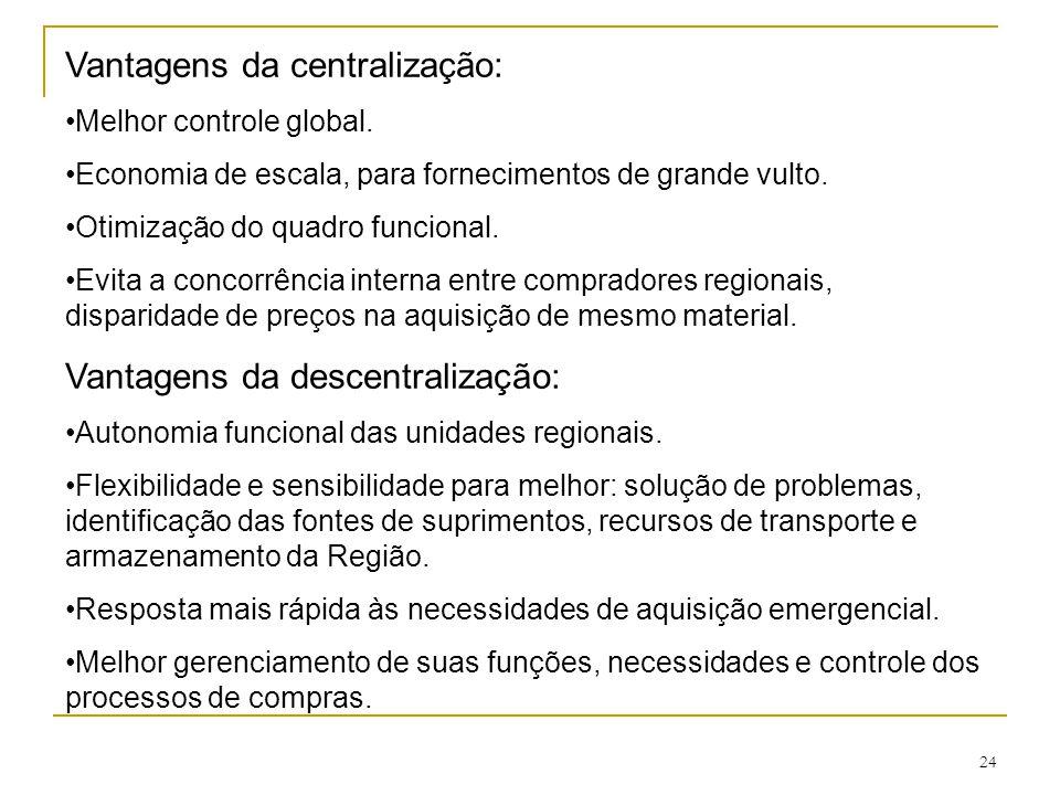 Vantagens da centralização: