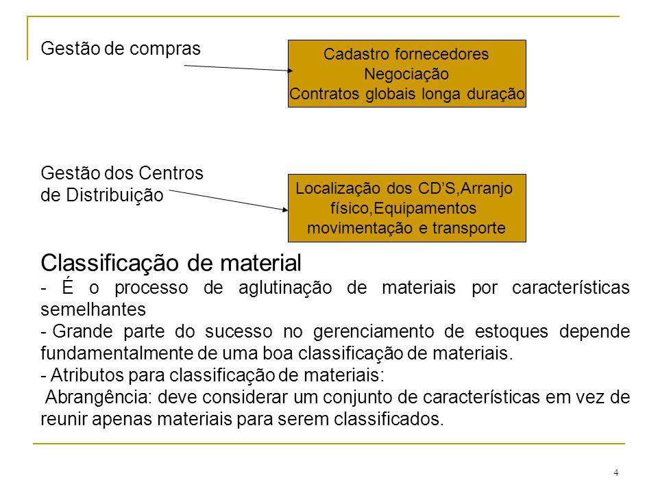 Classificação de material