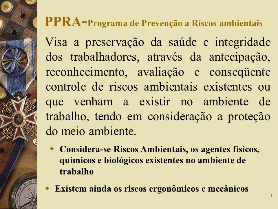 PPRA-Programa de Prevenção a Riscos ambientais