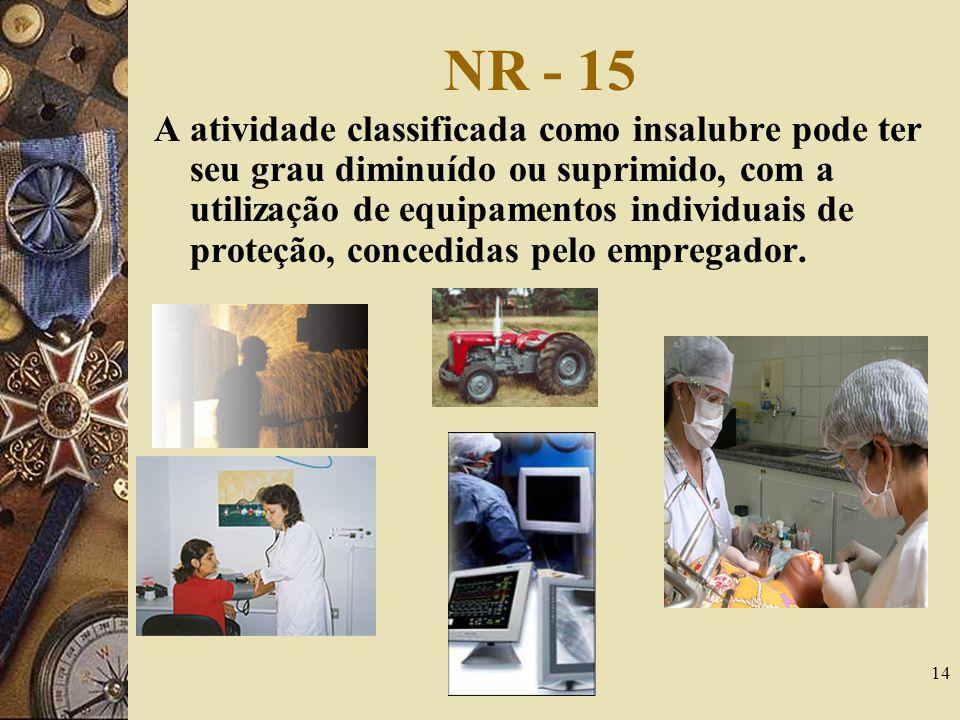 NR - 15