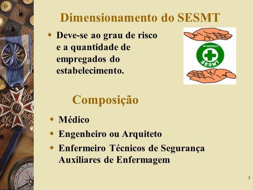 Dimensionamento do SESMT
