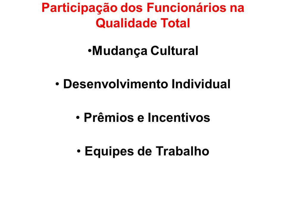 Participação dos Funcionários na Qualidade Total