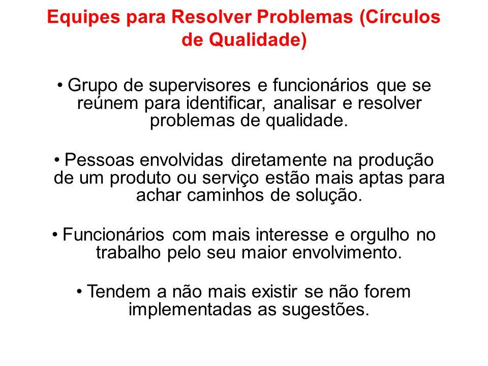 Equipes para Resolver Problemas (Círculos de Qualidade)