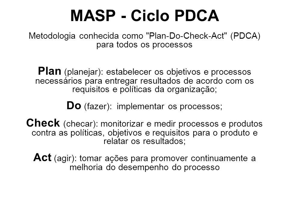 Do (fazer): implementar os processos;