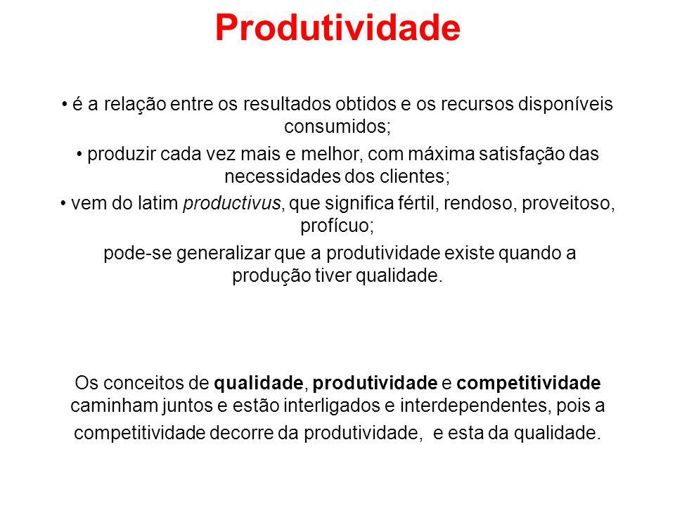 competitividade decorre da produtividade, e esta da qualidade.