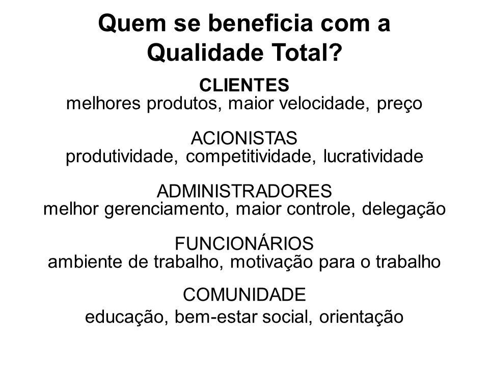 Quem se beneficia com a Qualidade Total