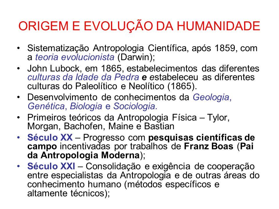 ORIGEM E EVOLUÇÃO DA HUMANIDADE