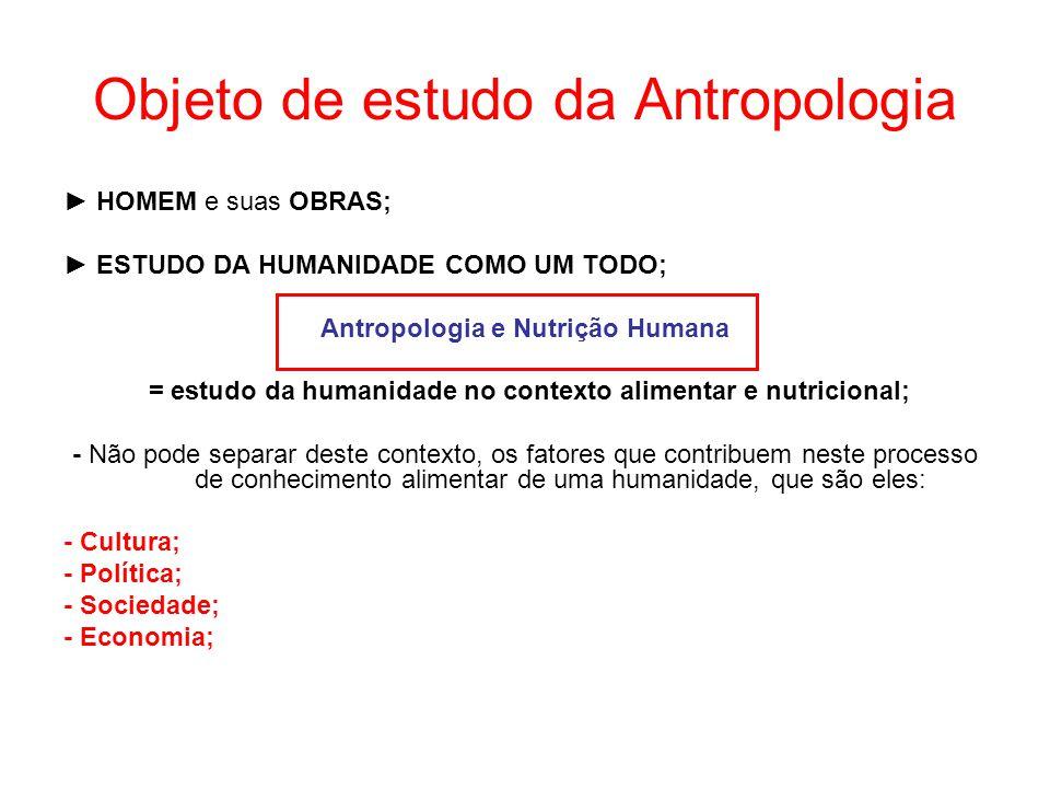 Objeto de estudo da Antropologia