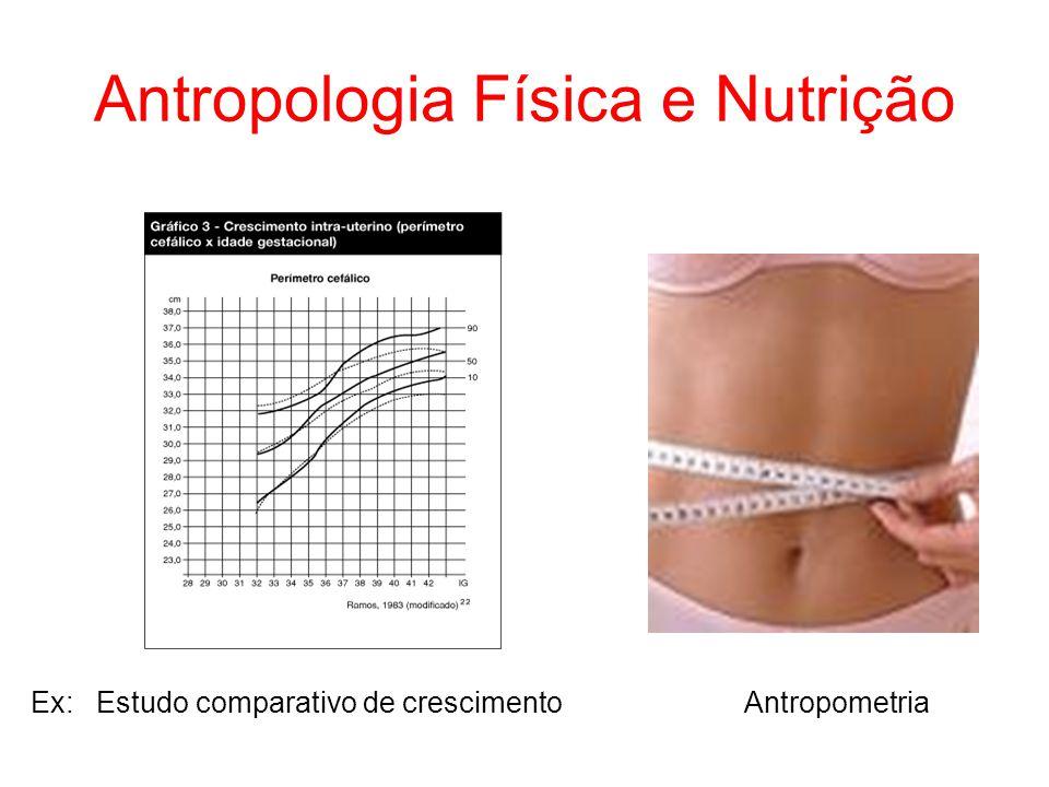 Antropologia Física e Nutrição
