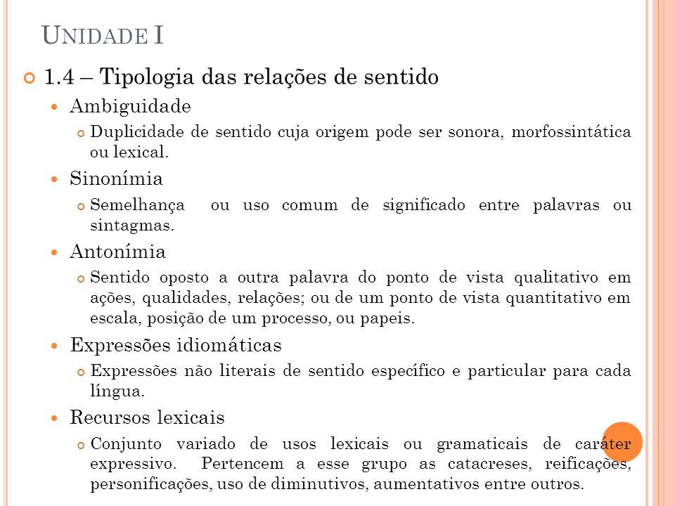 Unidade I 1.4 – Tipologia das relações de sentido Ambiguidade