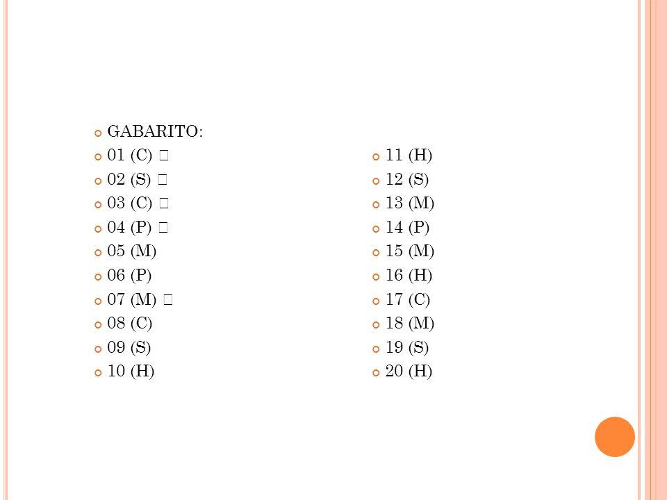 GABARITO: 01 (C) – 02 (S) – 03 (C) – 04 (P) – 05 (M) 06 (P) 07 (M) – 08 (C) 09 (S) 10 (H) 11 (H)