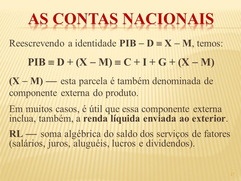 PIB  D + (X  M)  C + I + G + (X  M)