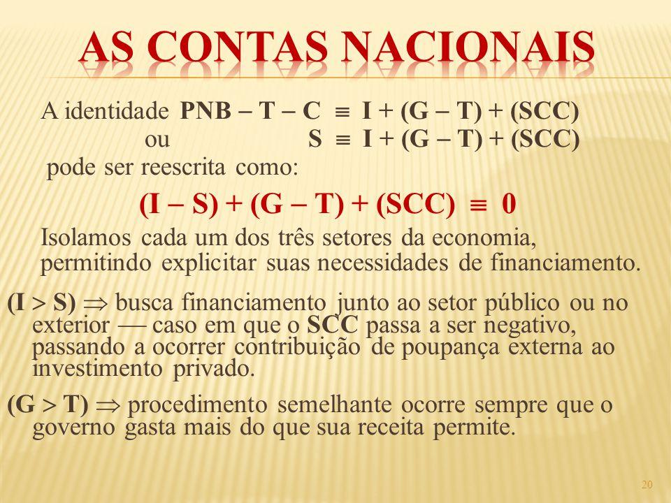 As Contas Nacionais (I  S) + (G  T) + (SCC)  0