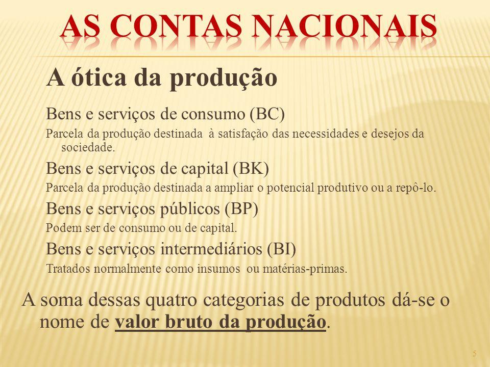 As Contas Nacionais A ótica da produção
