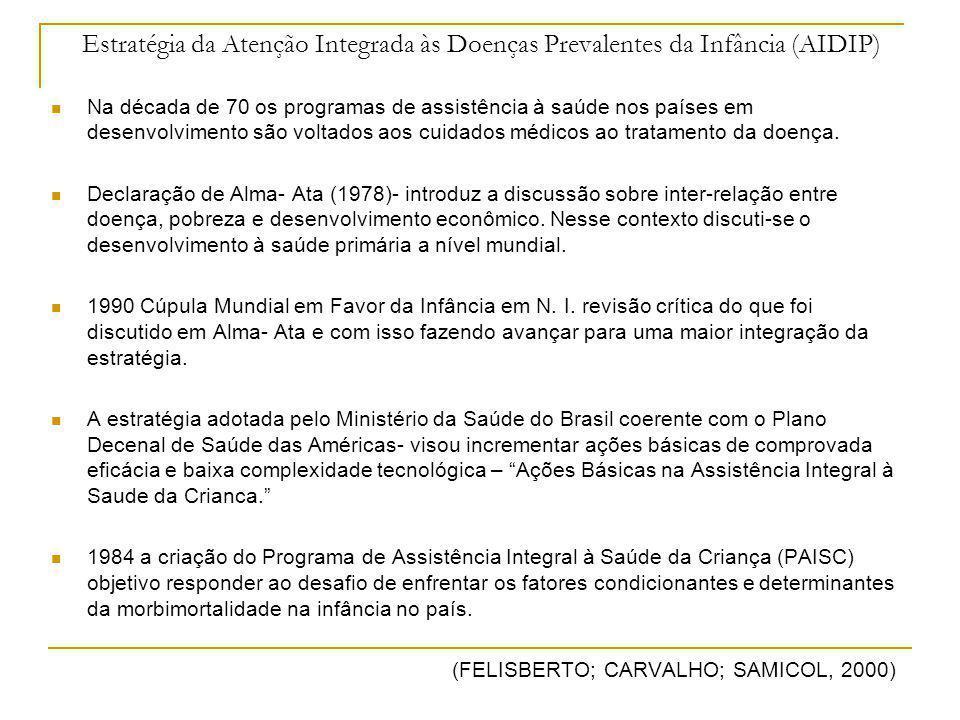 (FELISBERTO; CARVALHO; SAMICOL, 2000)