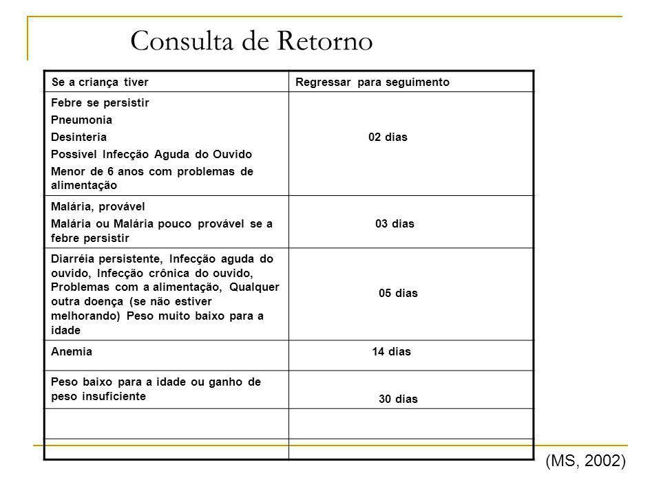 Consulta de Retorno (MS, 2002) Se a criança tiver