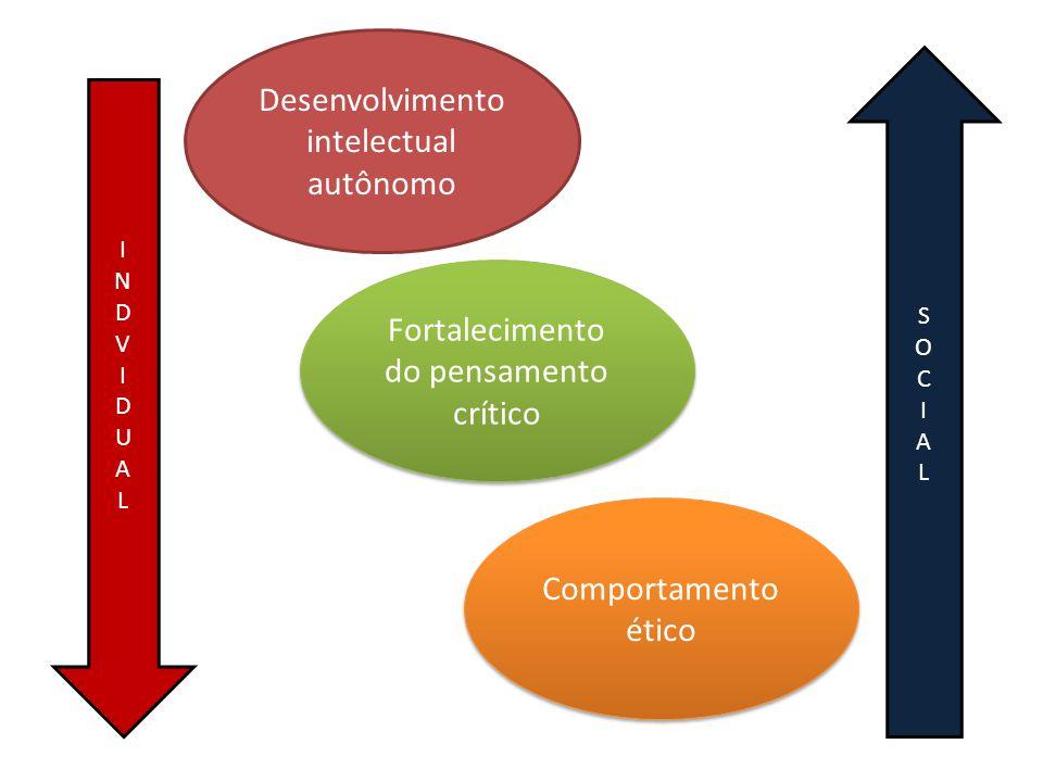 Desenvolvimento intelectual autônomo