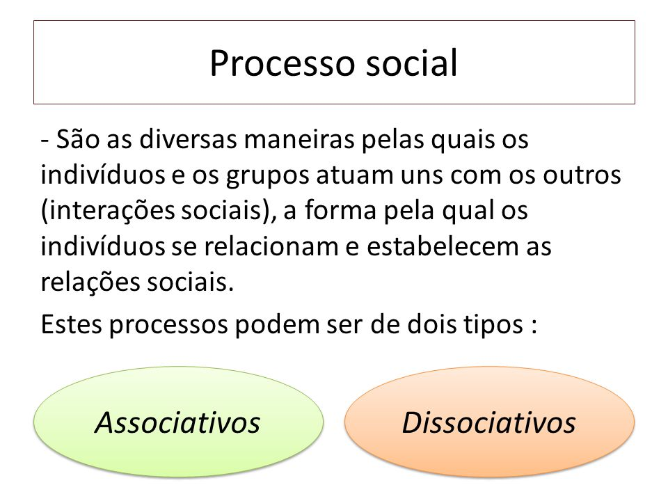 Processo social Associativos Dissociativos