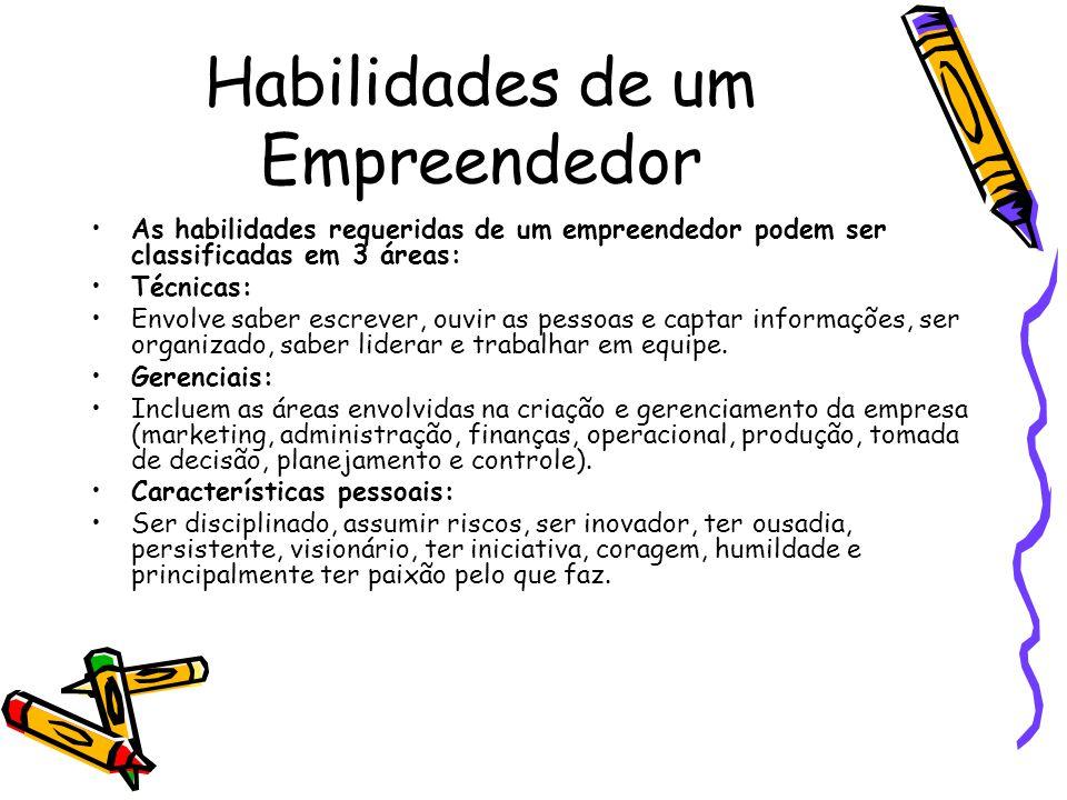 Habilidades de um Empreendedor