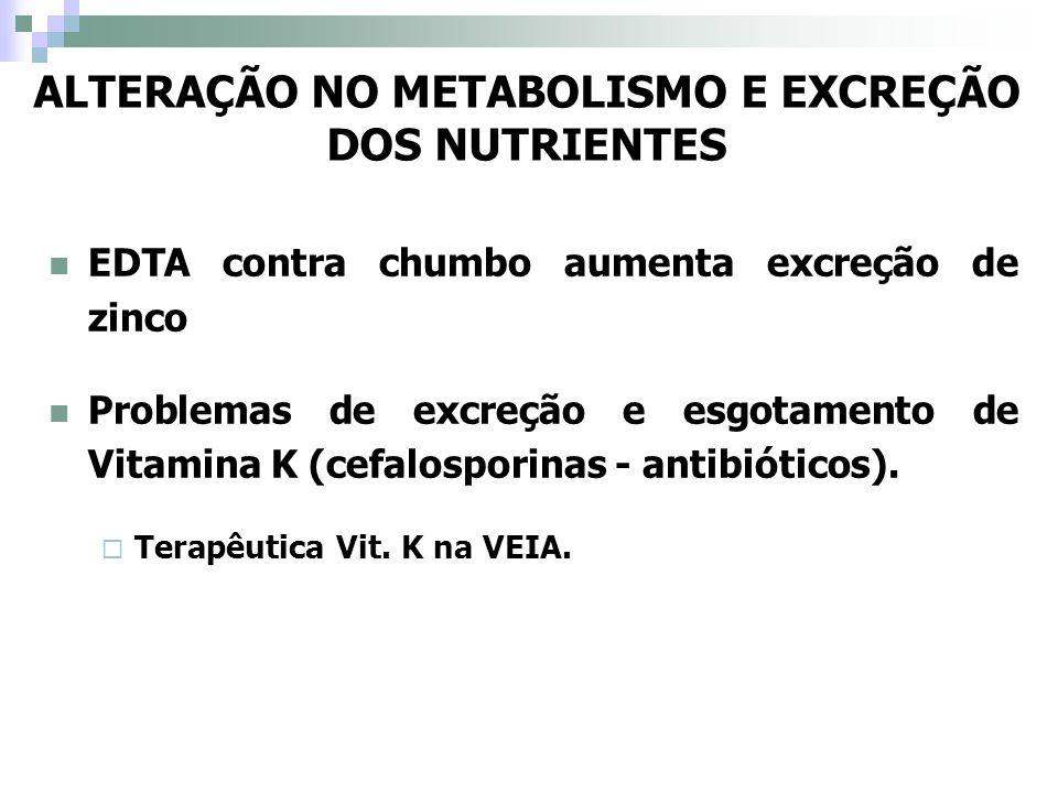 ALTERAÇÃO NO METABOLISMO E EXCREÇÃO DOS NUTRIENTES