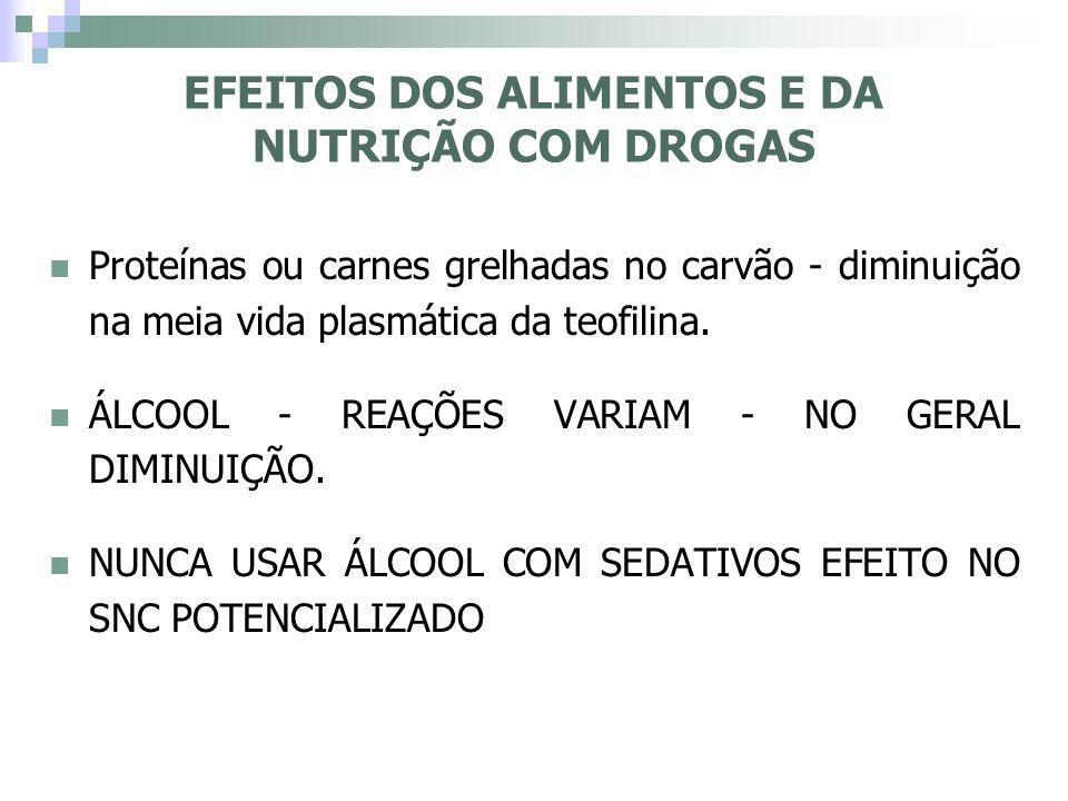 EFEITOS DOS ALIMENTOS E DA NUTRIÇÃO COM DROGAS